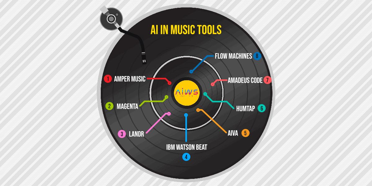 Ai-music-032