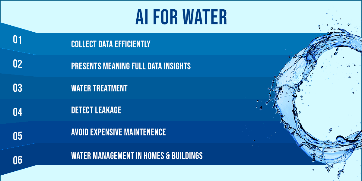 AI for water
