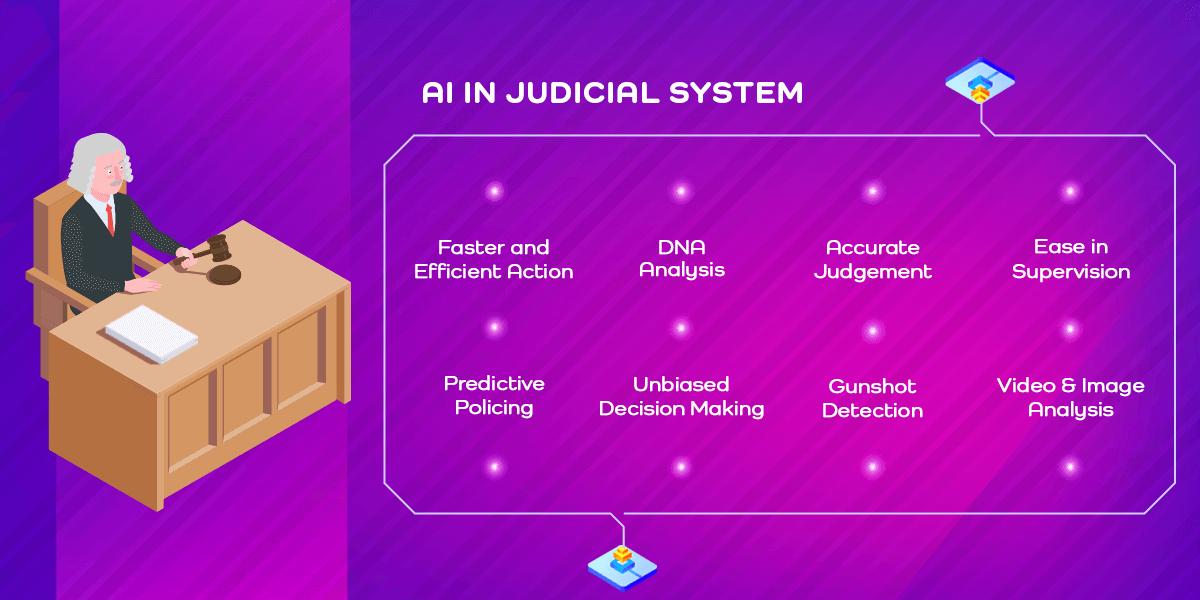 AI in judicial system