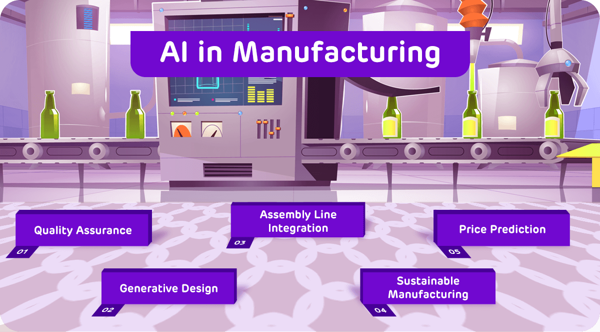 AI in manufacturing